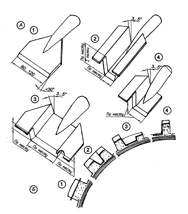 Долота (примерная конфигурация) для облегчения шин